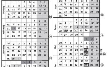 Календар образовно – васпитног рада школе за школску 2019/2020. годину