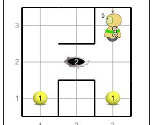 Алгоритми, линијски, разгранати и циклични (петље)